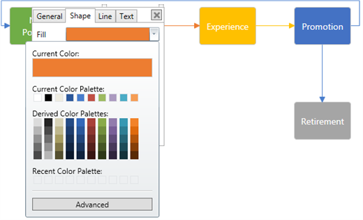 Wpf Diagramming Customize Shapes 520X315