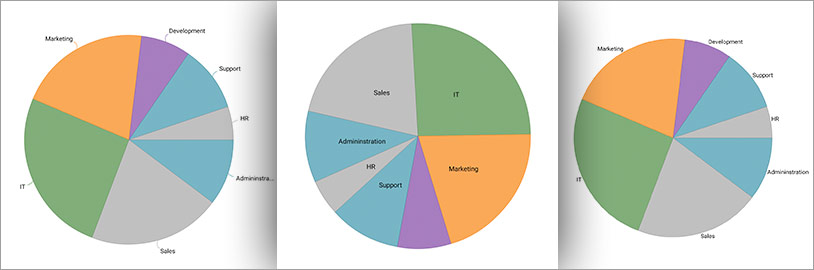 Customize Pie Chart Labels