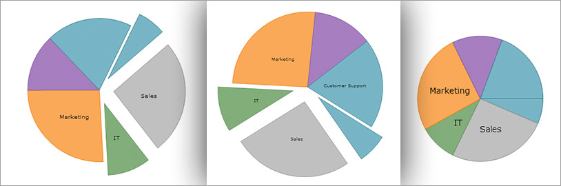 Fully customize your pie chart to fit your application's needs