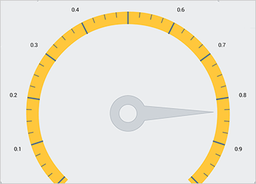 Android Radial Gauge